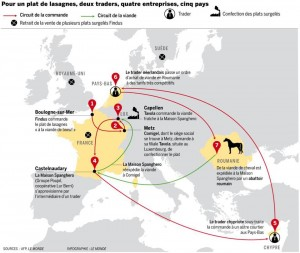 infograph_le_monde_food_news_romania